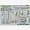 发酵设备水消及自动化控制系统
