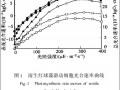 雨生红球藻光合和呼吸速率研究