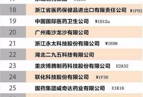 2017中国原料药出口50强榜单!