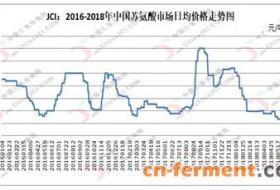 生猪市场再度回春 近期我国苏氨酸市场消费有望趋暖
