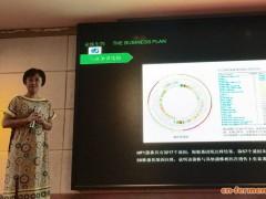 中国科学院遗传与发育生物学研究所科技成果枯草芽孢杆菌HF1产业化项目在安徽池州路演