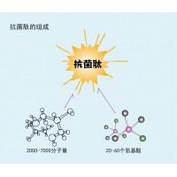 求购抗菌肽发酵技术和菌种