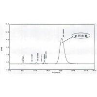 求购D-阿洛酮糖生产用酶(D-阿洛酮糖-3 差向异构酶)高效制备、酶转化以及晶体制备技术