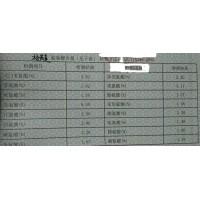 大量供应维生素菌渣,价格1200元/吨,粗蛋白51%
