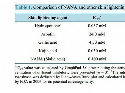 原料备案编号001的N-乙酰神经氨酸(唾液酸,燕窝酸)是什么来头?